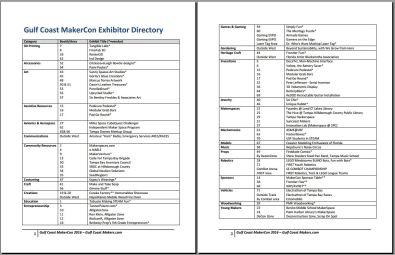 MakerCon Directory
